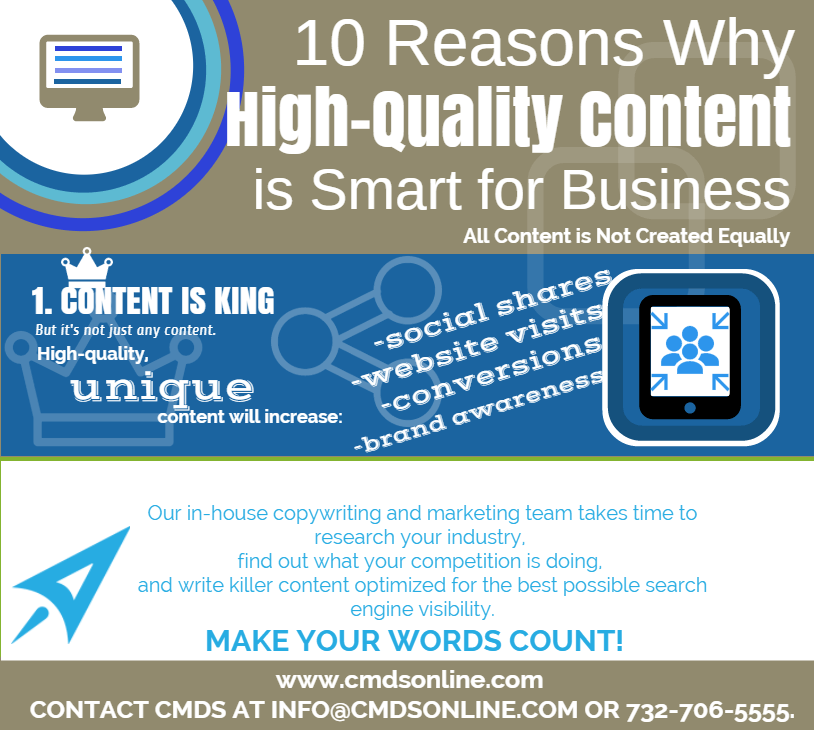 How to Earn More Customers with Unique High-Quality Content Marketing