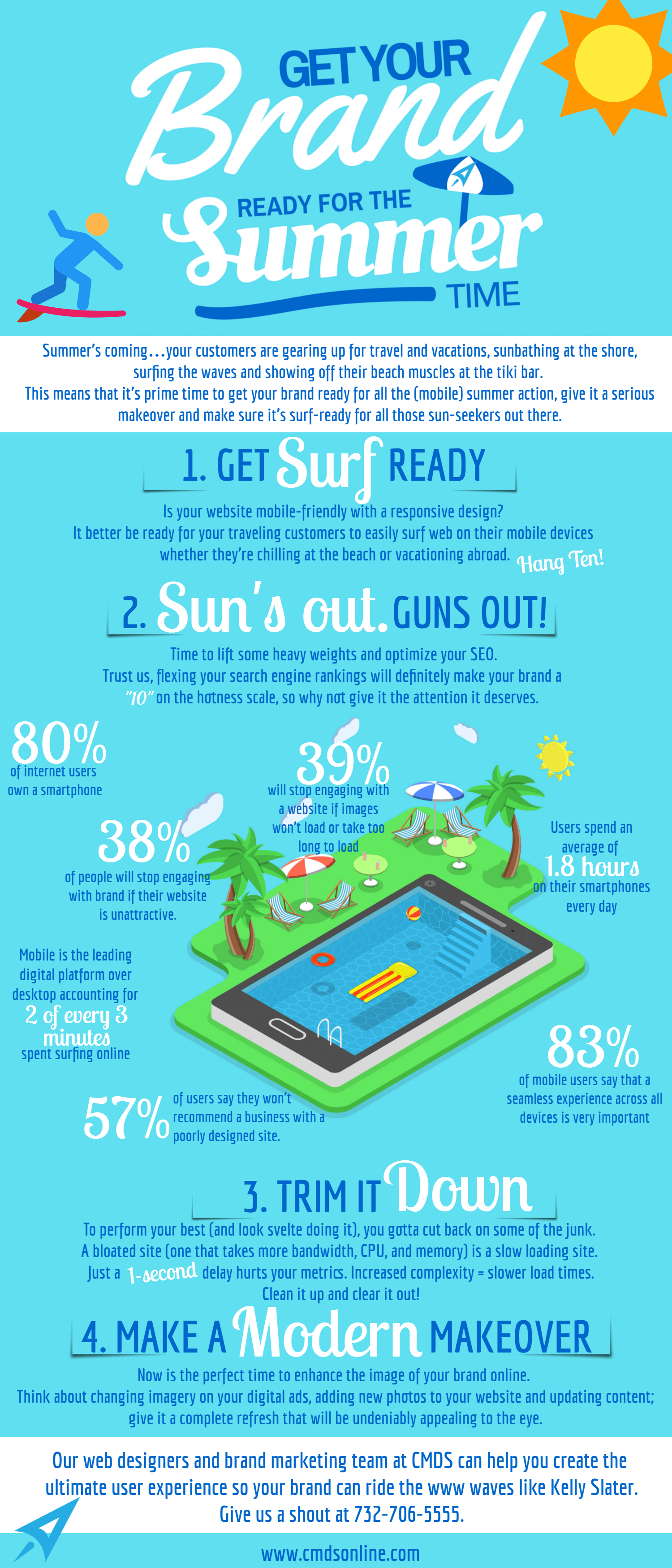 Get Your Brand Ready for the Summer Time [Infographic]