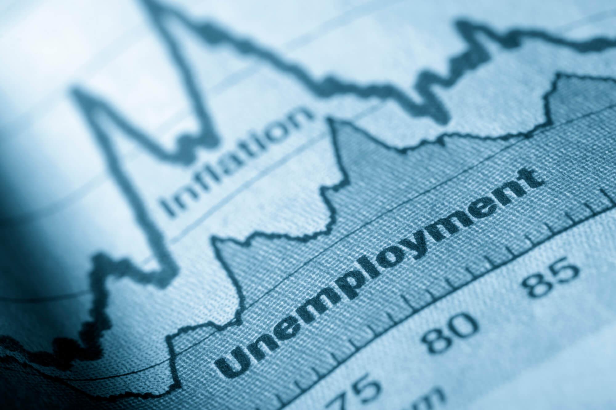 AI-Unemployment