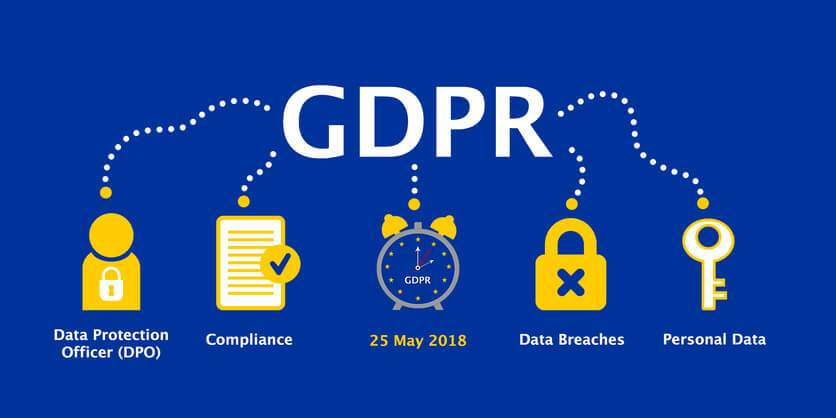GDPR for US Websites