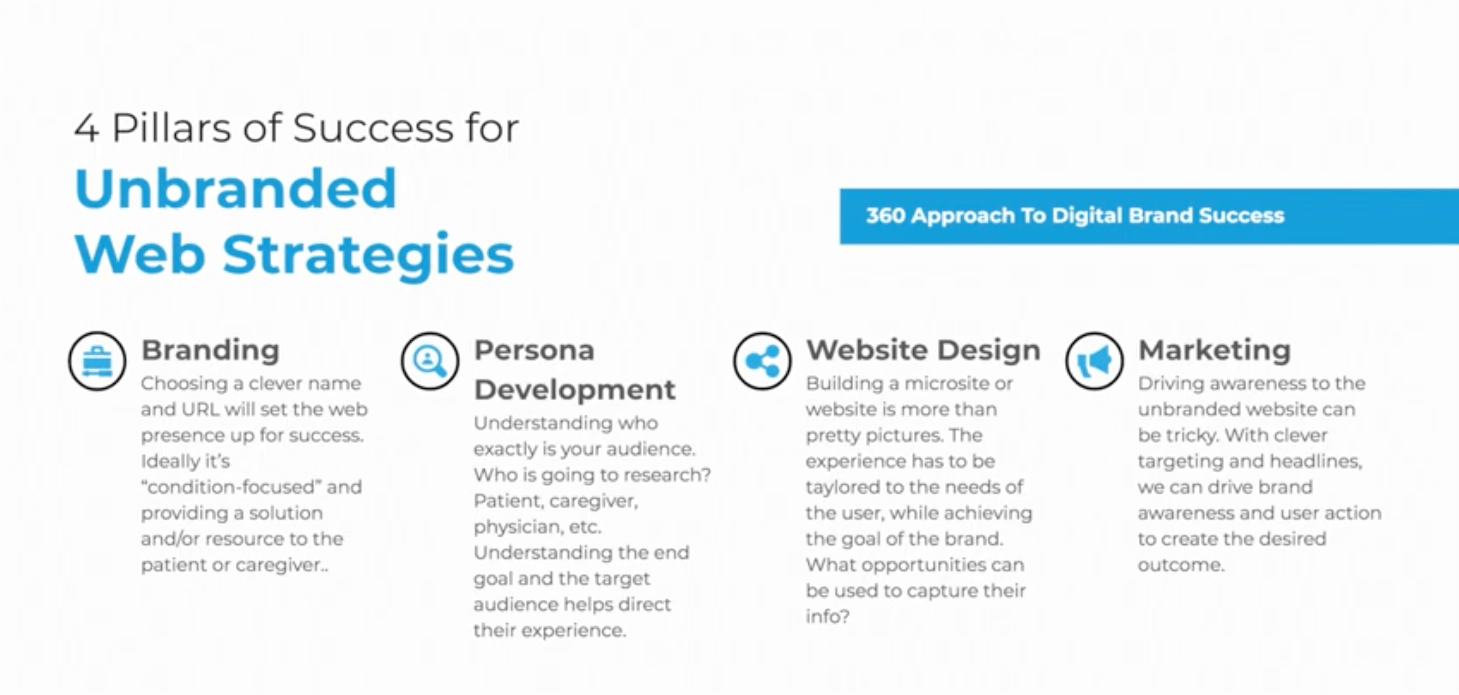 Four Pillars of a Successful Unbranded Pharma Website