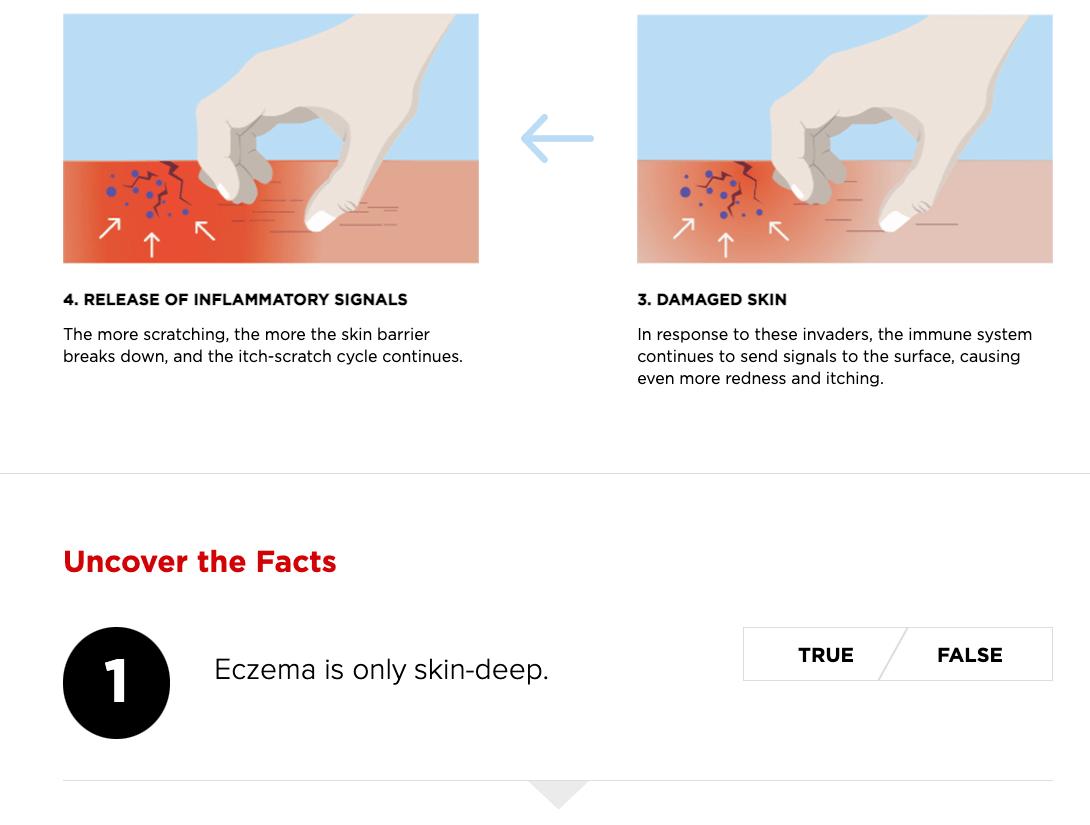 Keeping Users engaged on Unbranded Pharma Websites