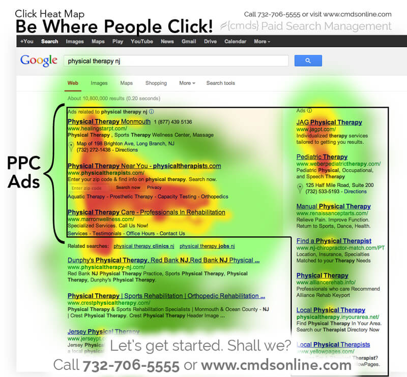 Where do most people click on Google?