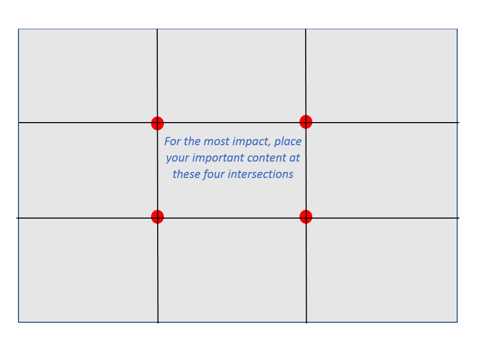 the rule of thirds in web design